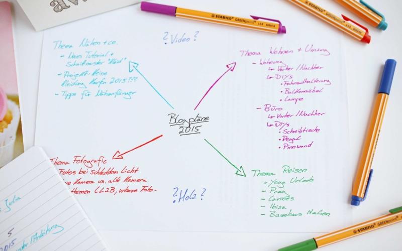 Blogpläne 2015, neue Stifte und ein bisschen Ordnung im Chaos